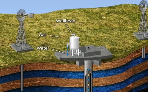 How is coal seam gas mined?: detail
