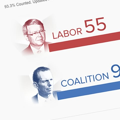 2013 Australian Federal election results
