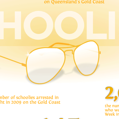 Schoolies Week by the Numbers